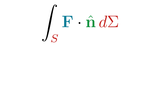 Flux In Three Dimensions Article Khan Academy Functions of several variables (graphing, limits, calculus). flux in three dimensions article
