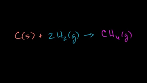 Hess's law example