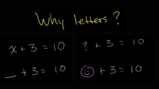 Why All The Letters In Algebra Video Khan Academy