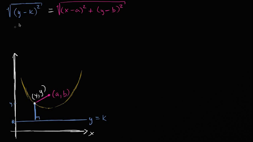 Equation of a parabola from focus & directrix