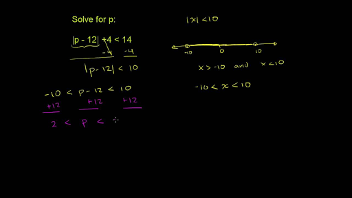 Solving absolute value inequalities 2 video