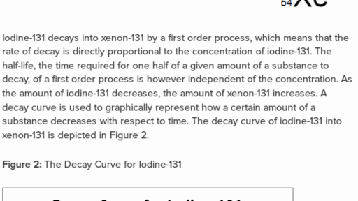 The radioactivity of iodine-131 (practice)   Khan Academy