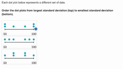 Visually assessing standard deviation