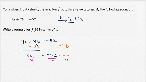 8th Grade Math – Grade 8 Math Algebra Worksheets