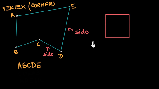 Vertices, sides, and diagonals, of a polygon (Hindi)