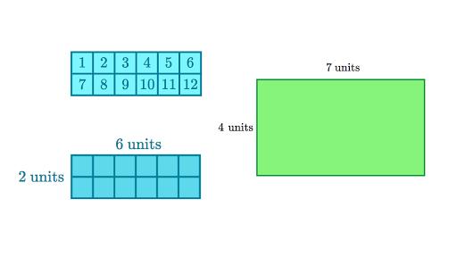 Module 4: Multiplication and area | Khan Academy