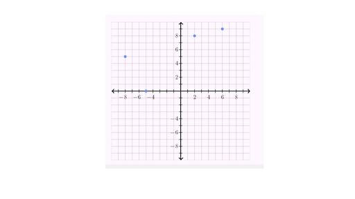 Les Nombres Positifs Et Negatifs Calcul Mathematiques Khan Academy