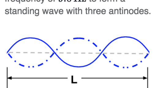 Calculating frequency for harmonics of a standing wave