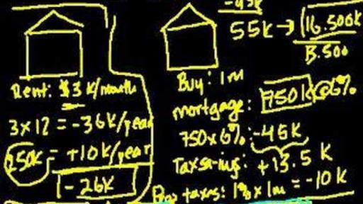 What happens when housing depreciates