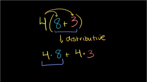 Module 4: Expressions and equations | Khan Academy