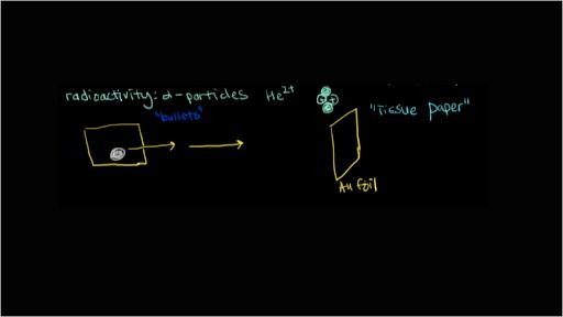 Dalton's atomic theory (article) | Khan Academy