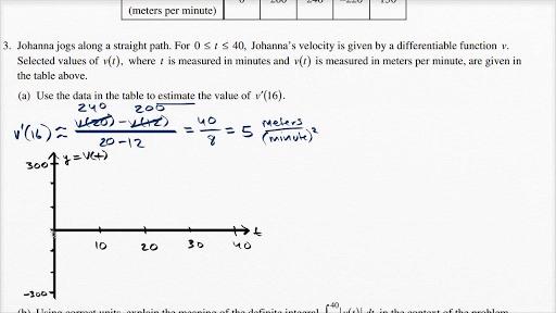 AP Calculus practice questions   Khan Academy