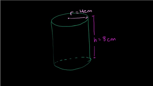 Cylinder volume & surface area