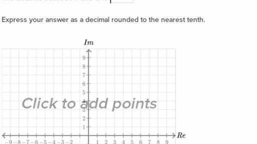 Complex Numbers Precalculus Math Khan Academy