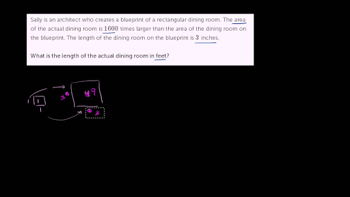 Solving A Scale Drawing Word Problem Video Khan Academy