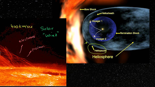 Scale Of Earth And Sun Video Khan Academy