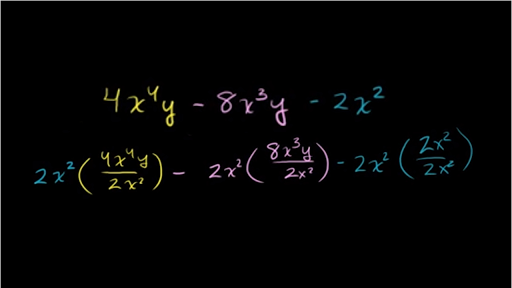 Factoring Polynomials How To Find Common Factor Video Khan Academy
