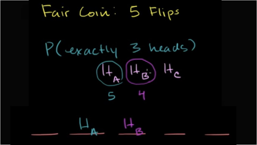 Probability with permutations and combinations (practice) | Khan Academy
