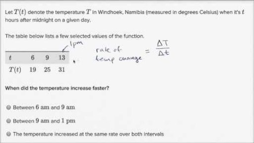 Average Rate Of Change Word Problem Table Video Khan Academy
