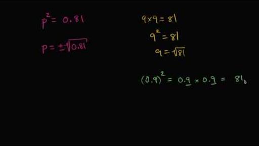 Square root of decimal