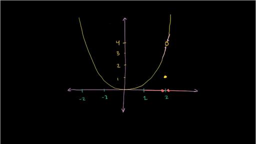 calculus success in 20 minutes a day pdf