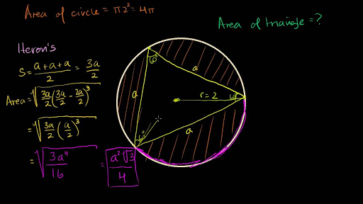 Area of inscribed equilateral triangle video khan academy current time000total duration1139 ccuart Gallery