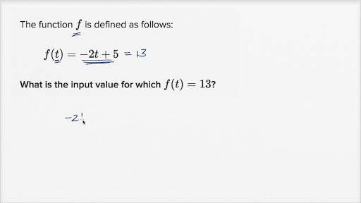 Functions Algebra I Math – Function Notation Practice Worksheet