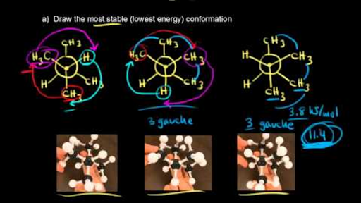 Conformational Analysis Of Butane Video Khan Academy