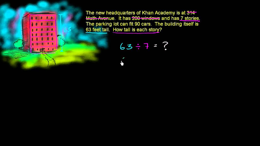 3rd Grade Math – Khan Academy Math Worksheets