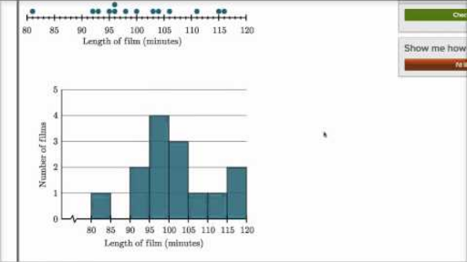 Comparing dot plots, histograms, and box plots