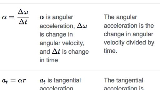 Angular Motion Variables Video Khan Academy