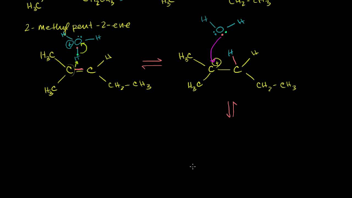 Addition of water (acid-catalyzed) mechanism