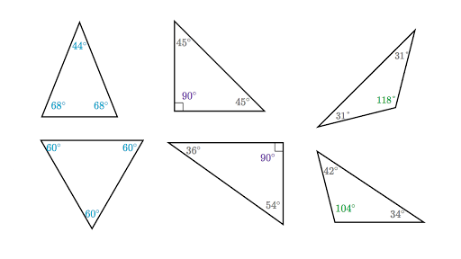 Types Of Triangles Review Article Shapes Khan Academy