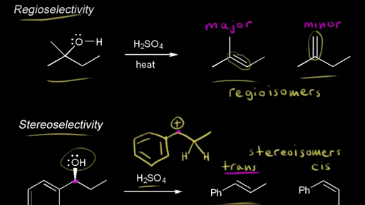 Substitution and elimination reactions   Organic chemistry