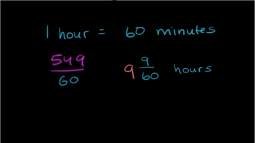 Converting units: minutes to hours