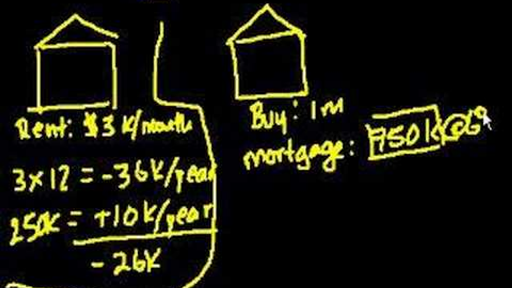 Is buying a home always better?
