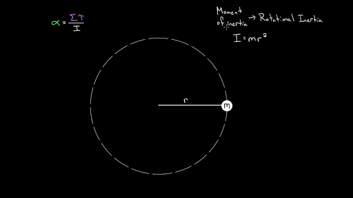 More on moment of inertia