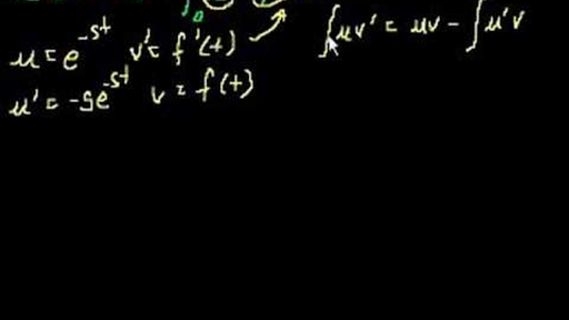 Laplace transform | Differential equations | Math | Khan Academy