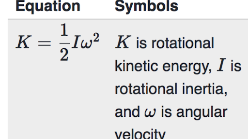 Rotational Kinetic Energy Review Article Khan Academy