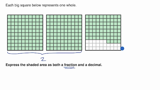 Decimals | Class 6 math (India) | Khan Academy