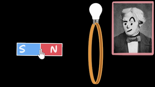 Electromagnetic induction (& Faraday's experiments)