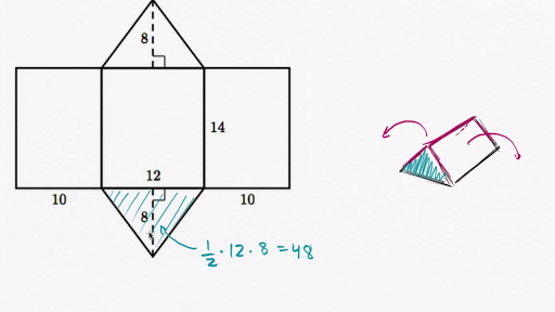 Surface Area Using A Net Triangular Prism Video Khan Academy