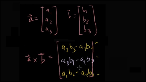 Cross product introduction