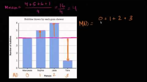 Module 2: Descriptive statistics | Khan Academy