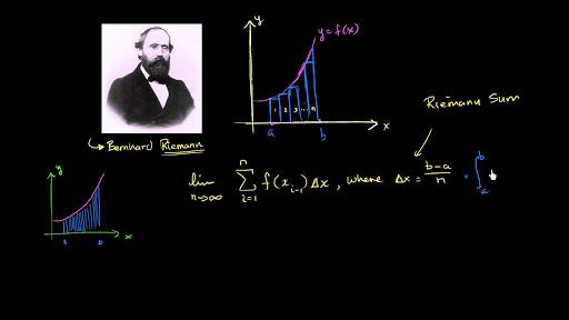 Riemann sums Integral calculus Math – Riemann Sum Worksheet