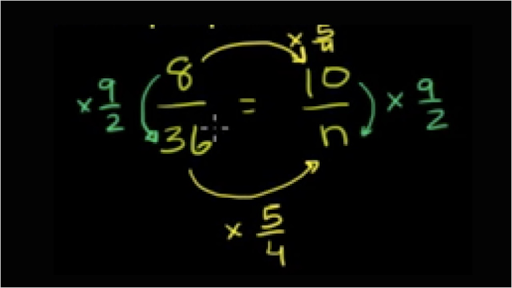 Worked example: Solving proportions (video) | Khan Academy
