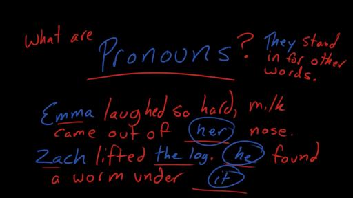 What is a pronoun?