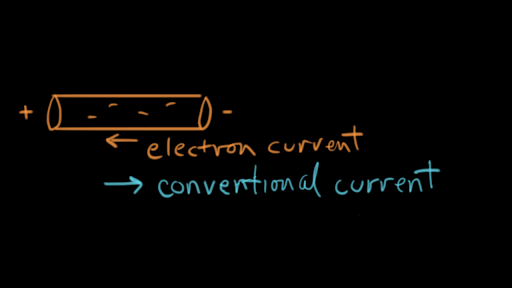 Electrical engineering | Science | Khan Academy
