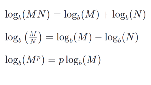 Series expansions of exponential and logarithmic functions.