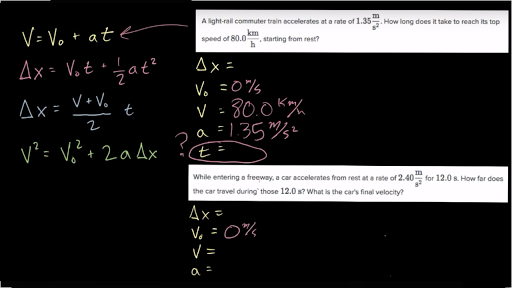 What Are The Kinematic Formulas Article Khan Academy